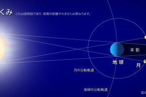 lunar-eclipse-reason-l